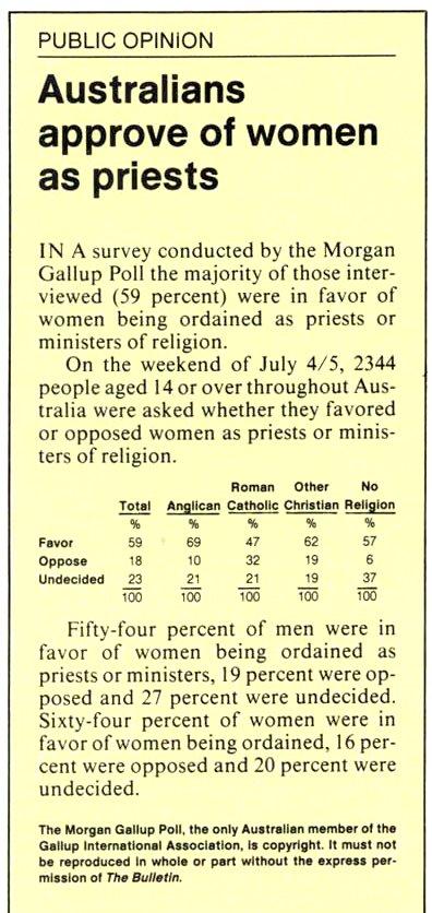 women-priests-poll